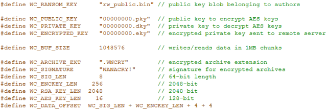 Encryption Decryption C Source Code